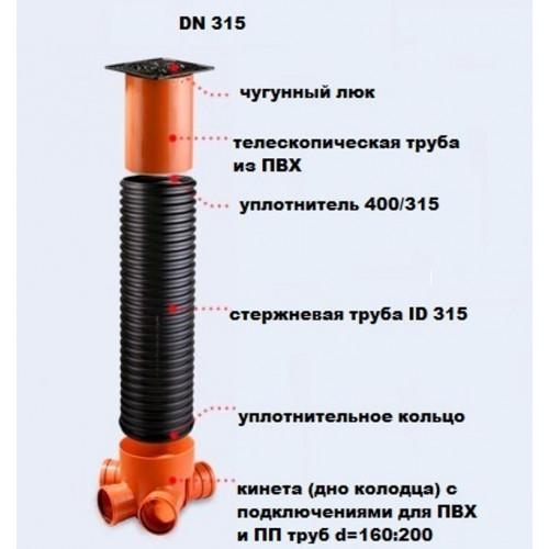 Редукционная муфта для дренажной трубы DN 425х315