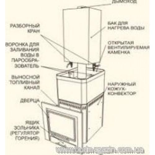 Дровяная  печь-каменка для бани Русь 18 ЛУ